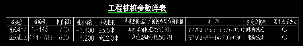 旋挖钻机培训 - 重庆基地